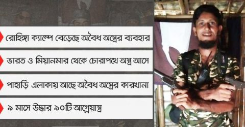 রোহিঙ্গা ক্যাম্পে এত অস্ত্র কোত্থেকে এলো? | ChannelCox.com